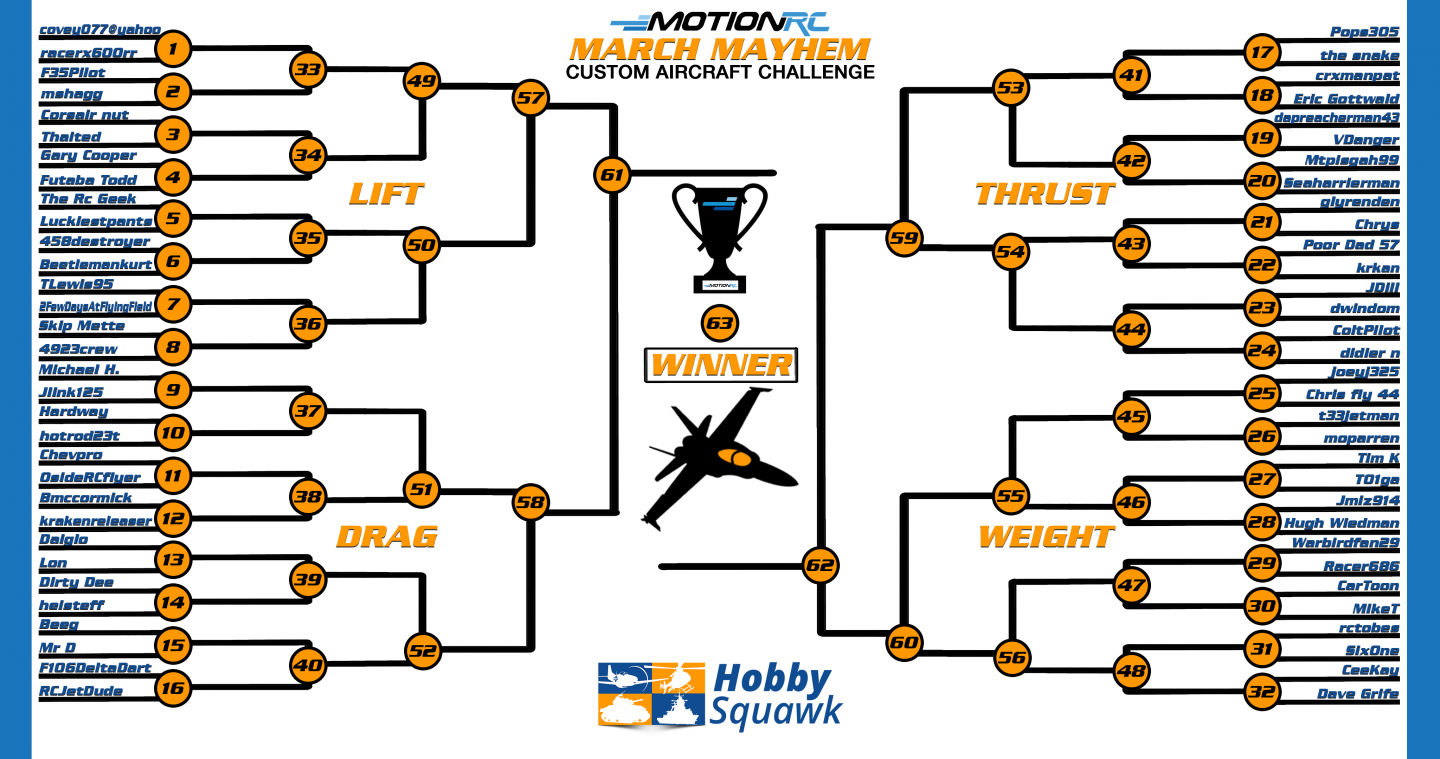Click image for larger version  Name:	Full Bracket PNG.png Views:	73 Size:	507.6 KB ID:	242158